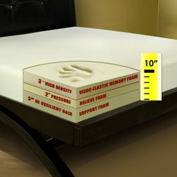 Furniture of America Tranquility 10-inch Queen-size Memory Foam Mattress