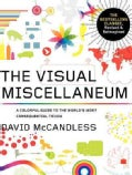 The Visual Miscellaneum: A Colorful Guide to the World's Most Consequential Trivia (Paperback)