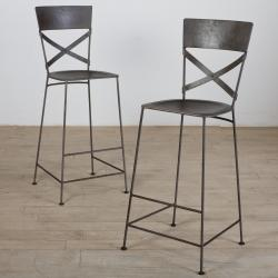 Zinc Finished Jabalpur Bar Stool (Set of 2)