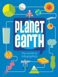 Planet Earth (Hardcover)