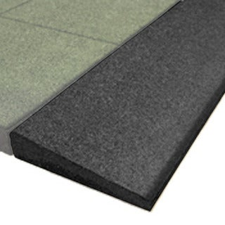 Bevel Edge Black 1.75-inch Border