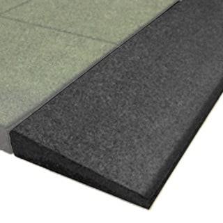 Bevel Edge Black 2.5-inch Borders (Set of 4)