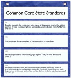 Daily Standards Pocket Chart (Wallchart)
