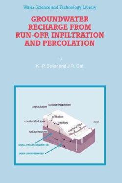 Groundwater Recharge from Run-off, Infiltration and Percolation (Paperback)