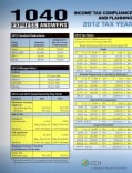 1040 Express Answers: Income Tax Compliance and Planning 2012 Tax Year (Spiral bound)