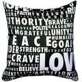 Maxwell Dickson Words Speak Throw Pillow