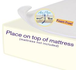 Dex Baby Breathe Free Miracle Mat
