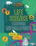 Life Science through Infographics (Paperback)