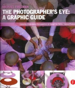 The Photographer's Eye: A Graphic Guide: Instantly Understand Composition & Design for Better Digital Photos (Paperback)