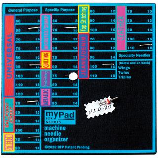 myPad For Needles Machine Needle Organizer-