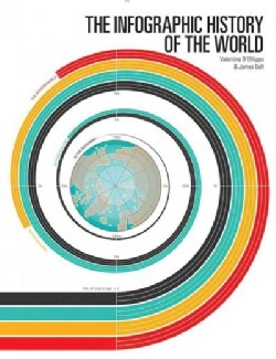 The Infographic History of the World (Hardcover)