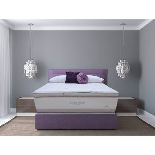Laura Ashley Lavender Euro Pillowtop Super-Size Full-size Mattress and Foundation Set