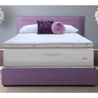 Laura Ashley Periwinkle Euro Pillowtop Full-size Mattress and Foundation Set