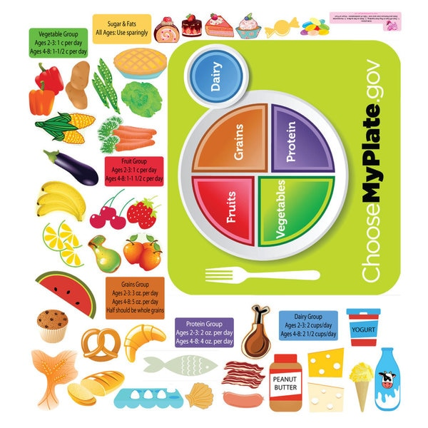 Peel, Play & Learn Food Groups Play Set