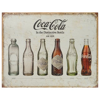 Vintage Metal Art 'Coke Bottle Evolution' Decorative Tin Sign