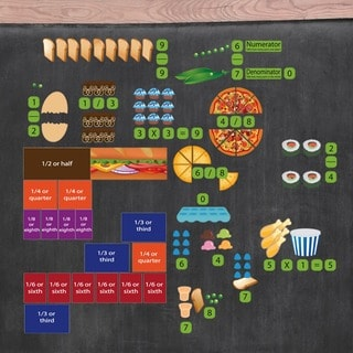 Peel Play and Learn Food Themed Fractions Wall Set
