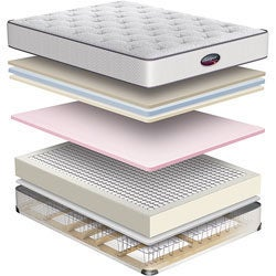 Beautyrest Classic Porter Plush California King-size Mattress Set