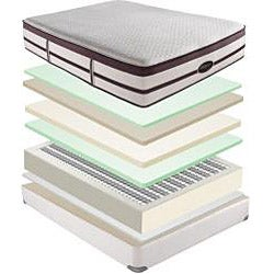 Beautyrest Elite Scott Plush Evenloft Queen-size Mattress Set