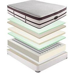 Beautyrest Elite Scott Plush Firm Evenloft Cal King-size Mattress Set