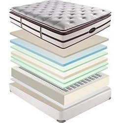 Beautyrest Elite Scott Plush Super Pillow Top Queen-size Mattress Set