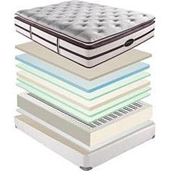 Beautyrest Elite Scott Plush Firm Super Pillow Top Cal King-size Mattress Set
