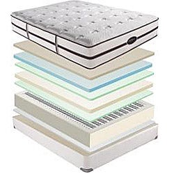Beautyrest Elite Scott Plush Firm King-Size Mattress Set