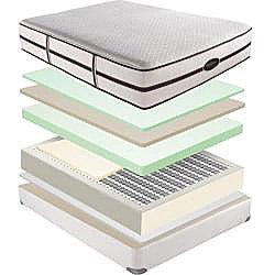 Beautyrest Elite Plato Plush Evenloft Queen-size Mattress Set