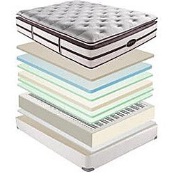 Beautyrest Elite Scott Plush Super Pillow Top King-size Mattress Set