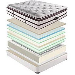 Beautyrest Elite Scott Plush Super Pillow Top Cal King-size Mattress Set