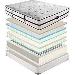 Beautyrest Elite Scott Plush Queen-size Mattress Set