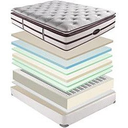 Beautyrest Elite Scott Plush Firm Super Pillow Top King-size Mattress Set