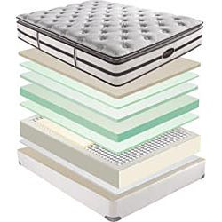 Beautyrest Classic Porter Plush Firm Pillow Top Queen-size Mattress Set