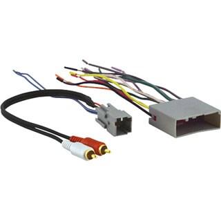 METRA Hardware Connectivity Kit