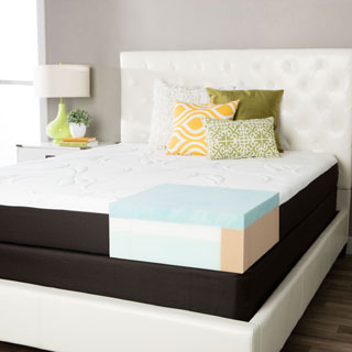 ComforPedic from Beautyrest Choose Your Comfort 8-inch Twin-size Gel Memory Foam Mattress Set
