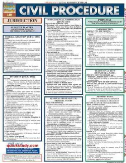 Civil Procedure Quick Reference Guide (Cards)