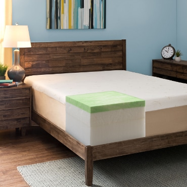 Memory foam mattress with cross-section showing layers