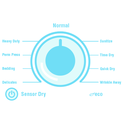 Illustration of a dryer knob with different settings
