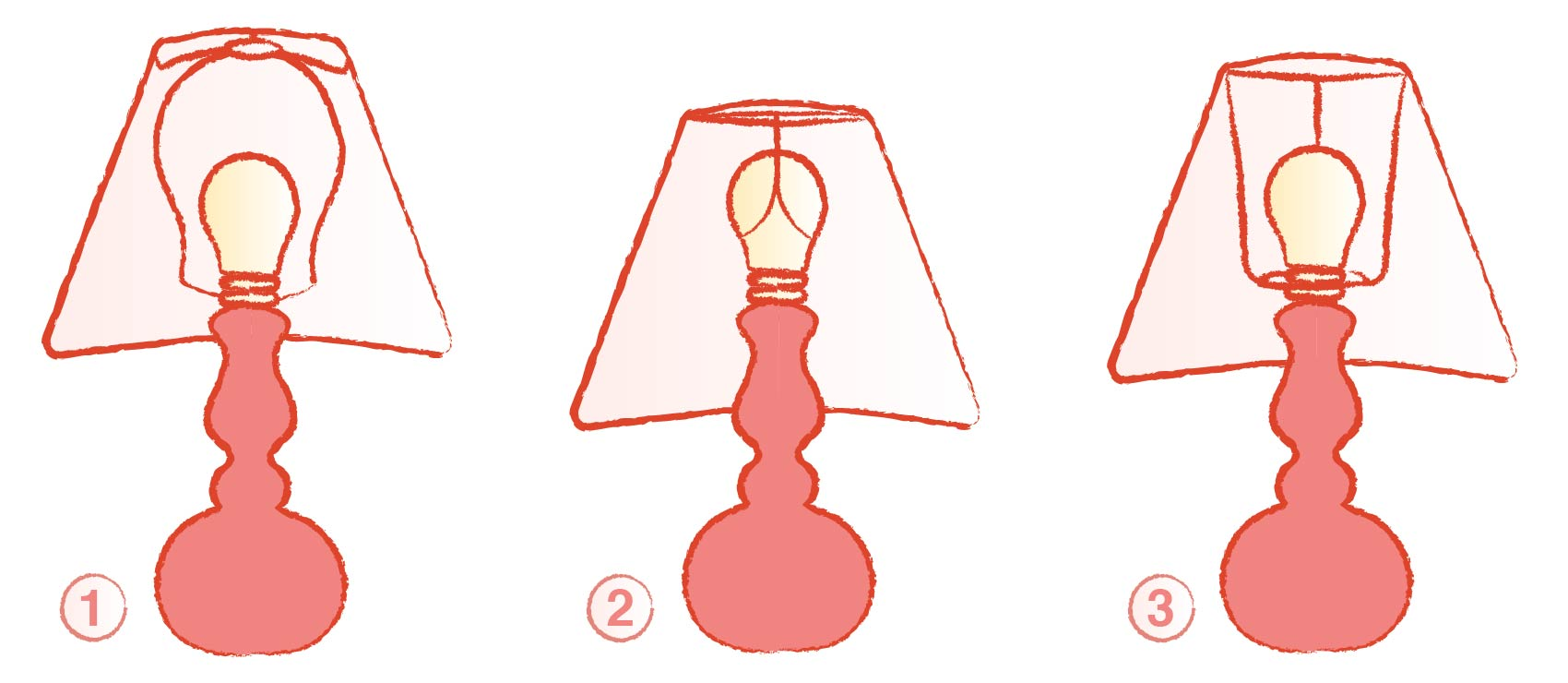 infographic of three lampshades
