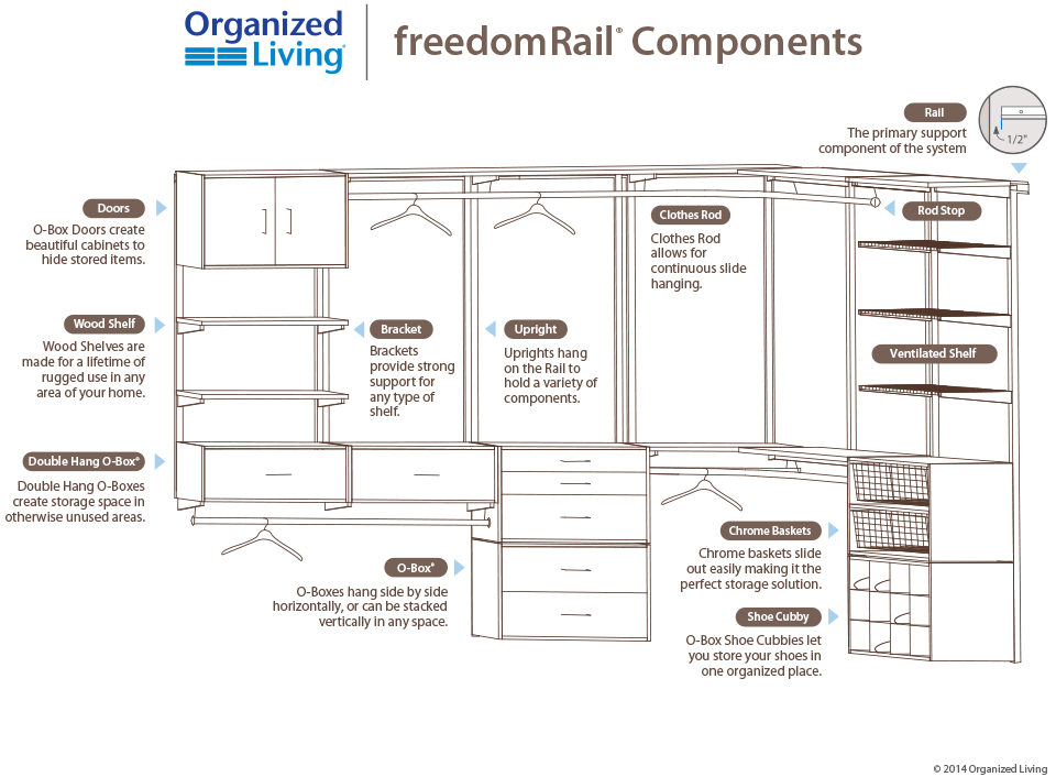 Organized Living Components