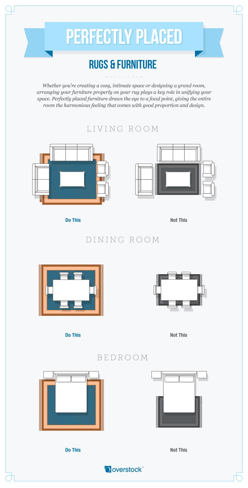 Choosing the right size rug for your space (infographic)