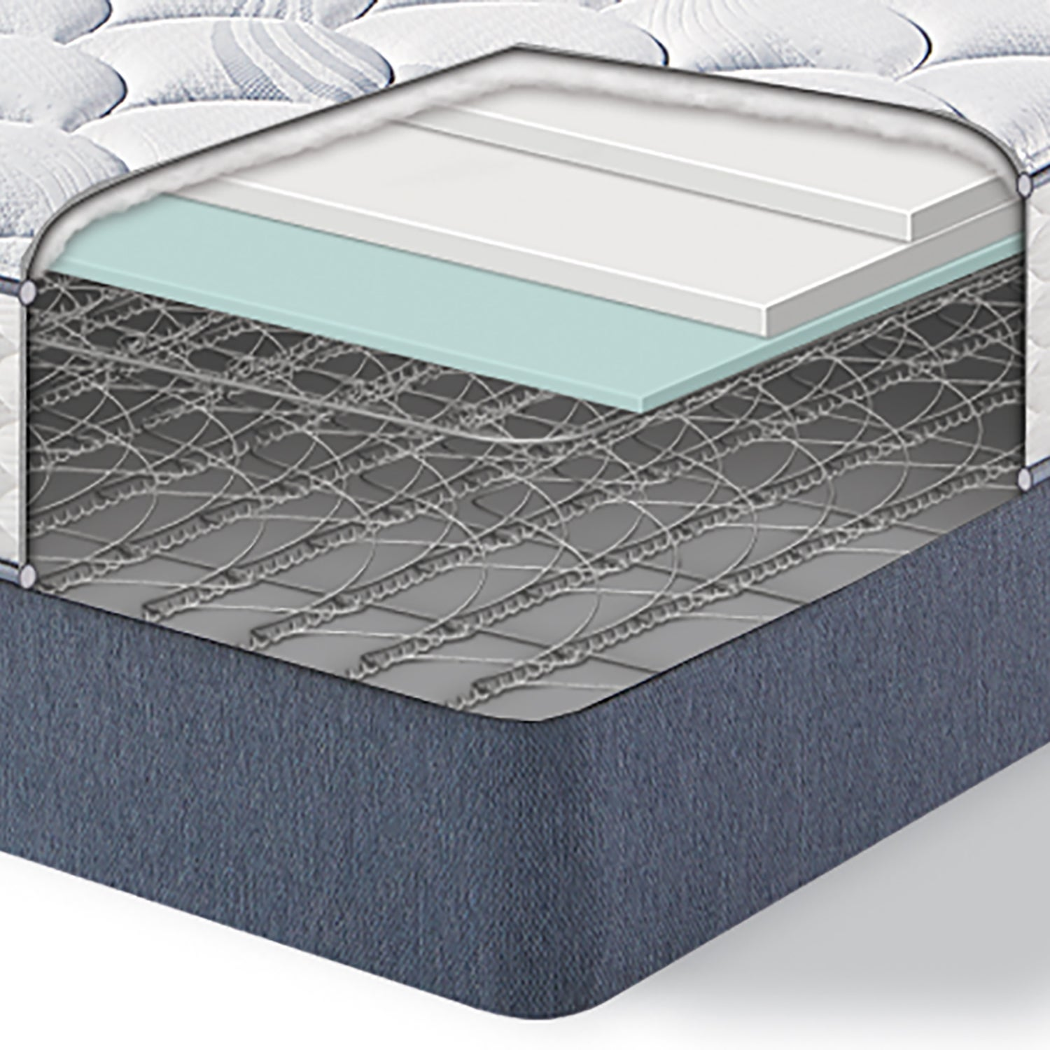 discount glenrose mattress serta tampa perfect outlet sleeper