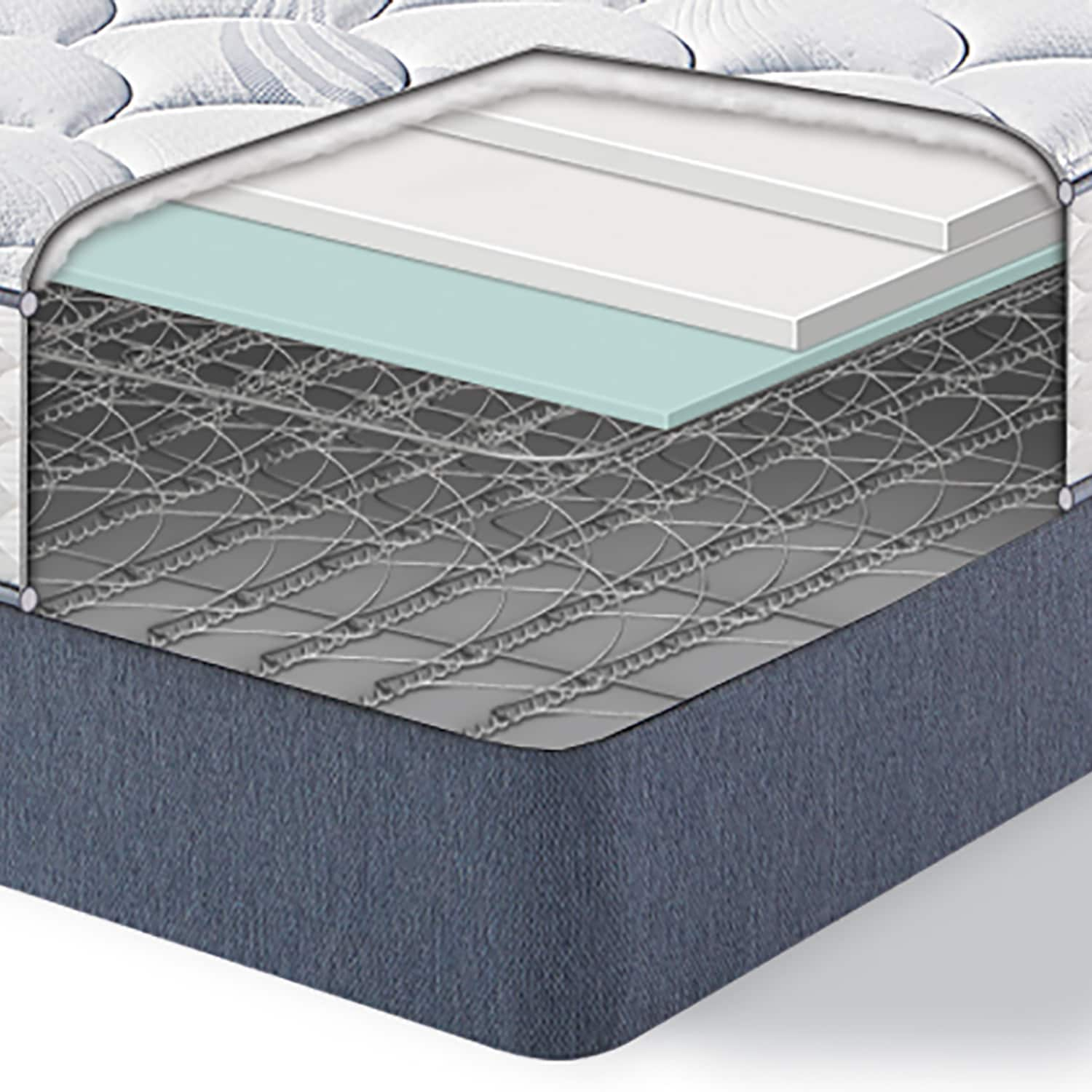 txl number set products blue item icomfort adjustable queen firm serta mattress fusion hybrid