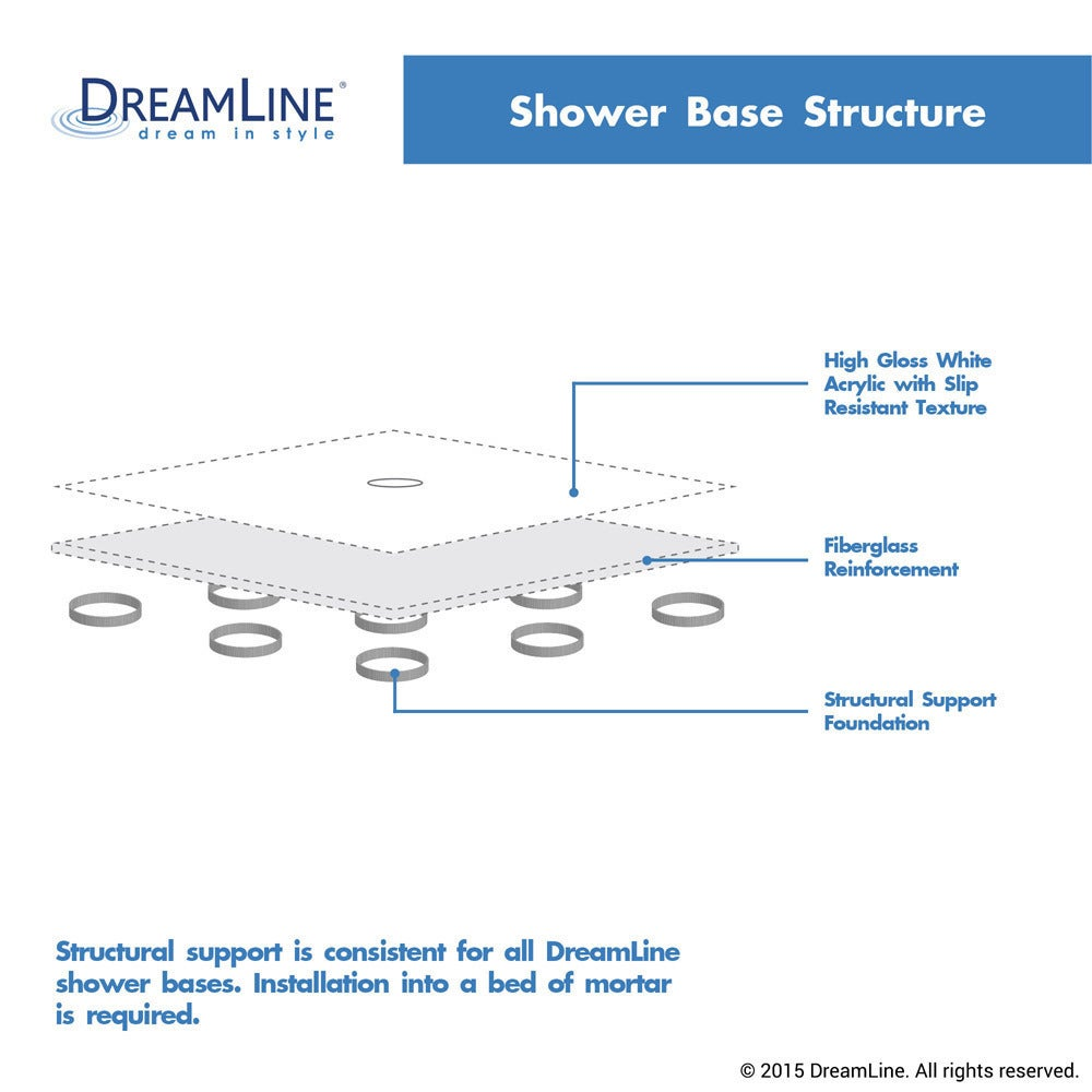Delicieux Shop DreamLine SlimLine 34 In. By 42 In. Single Threshold Shower Base    Free Shipping Today   Overstock.com   10371600
