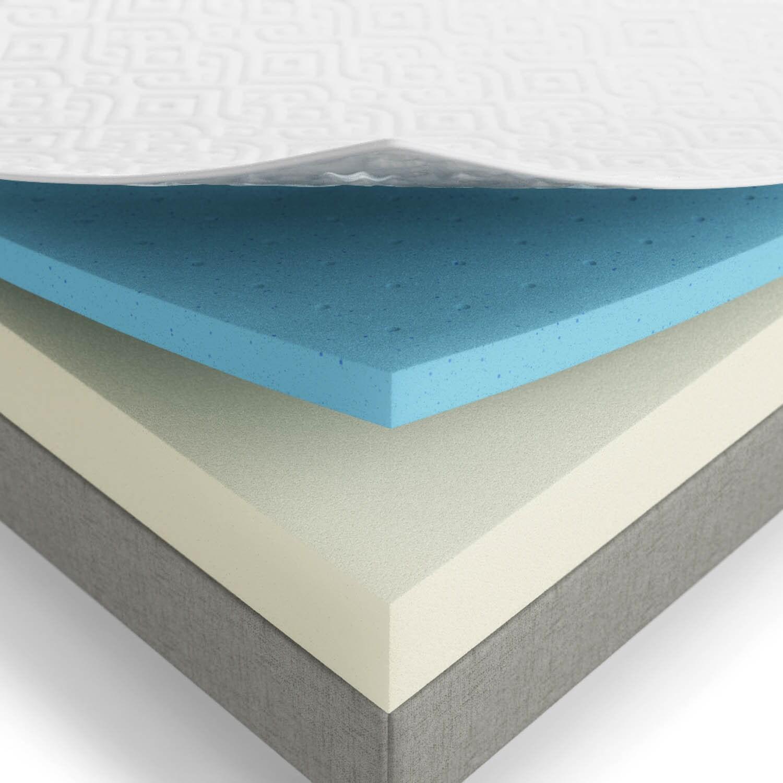 Lucid 8 Inch Twin Size Gel Memory Foam Mattress Free Shipping