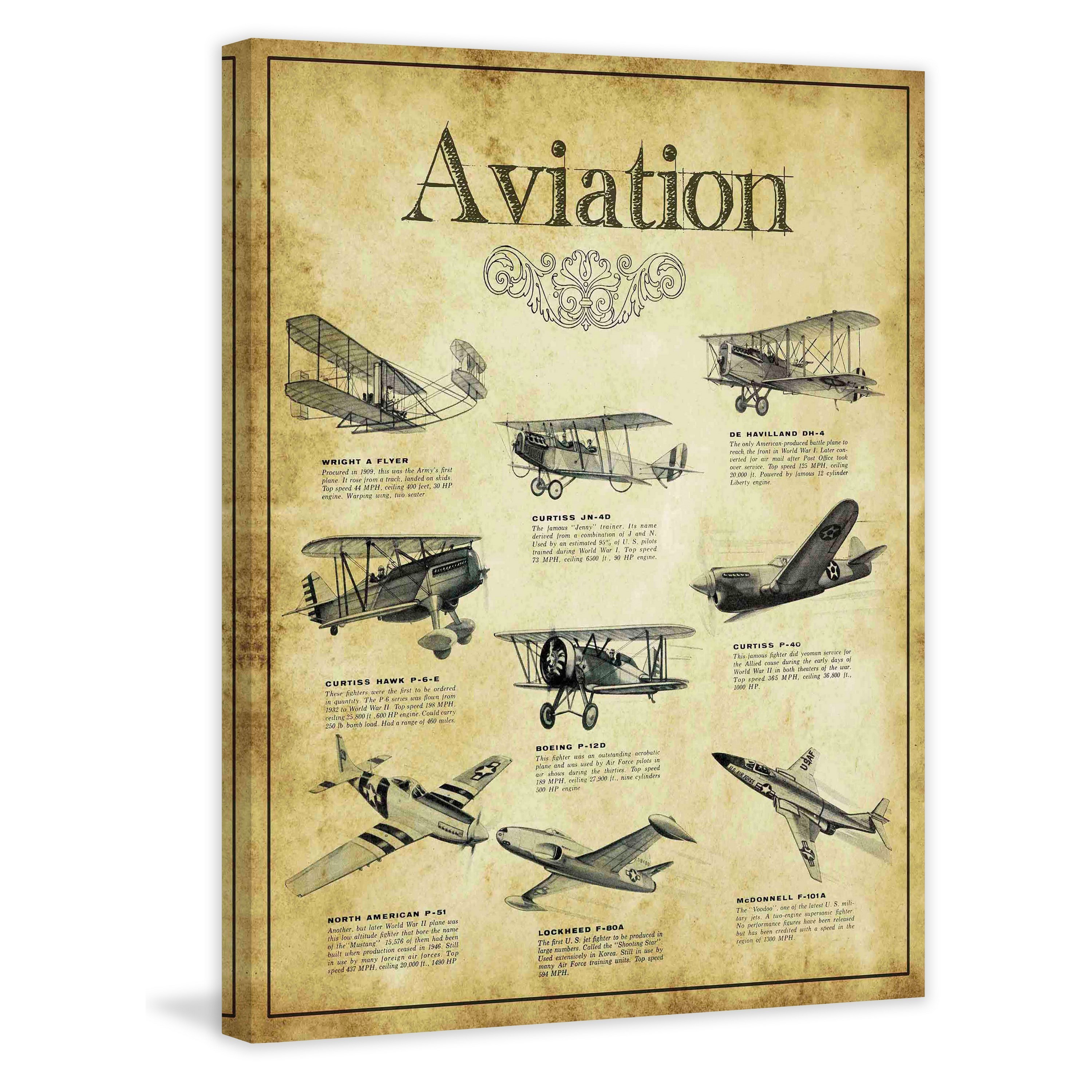 Shop Marmont Hill - Aviation Guide Painting Print on Canvas - Multi ...
