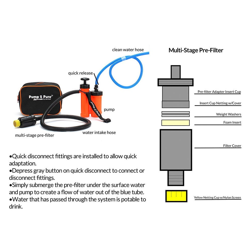 Shop Waterbrick And Seychelle Pump 2 Pure Pocket Water Filtration System Diagram Free Shipping Today 11102568