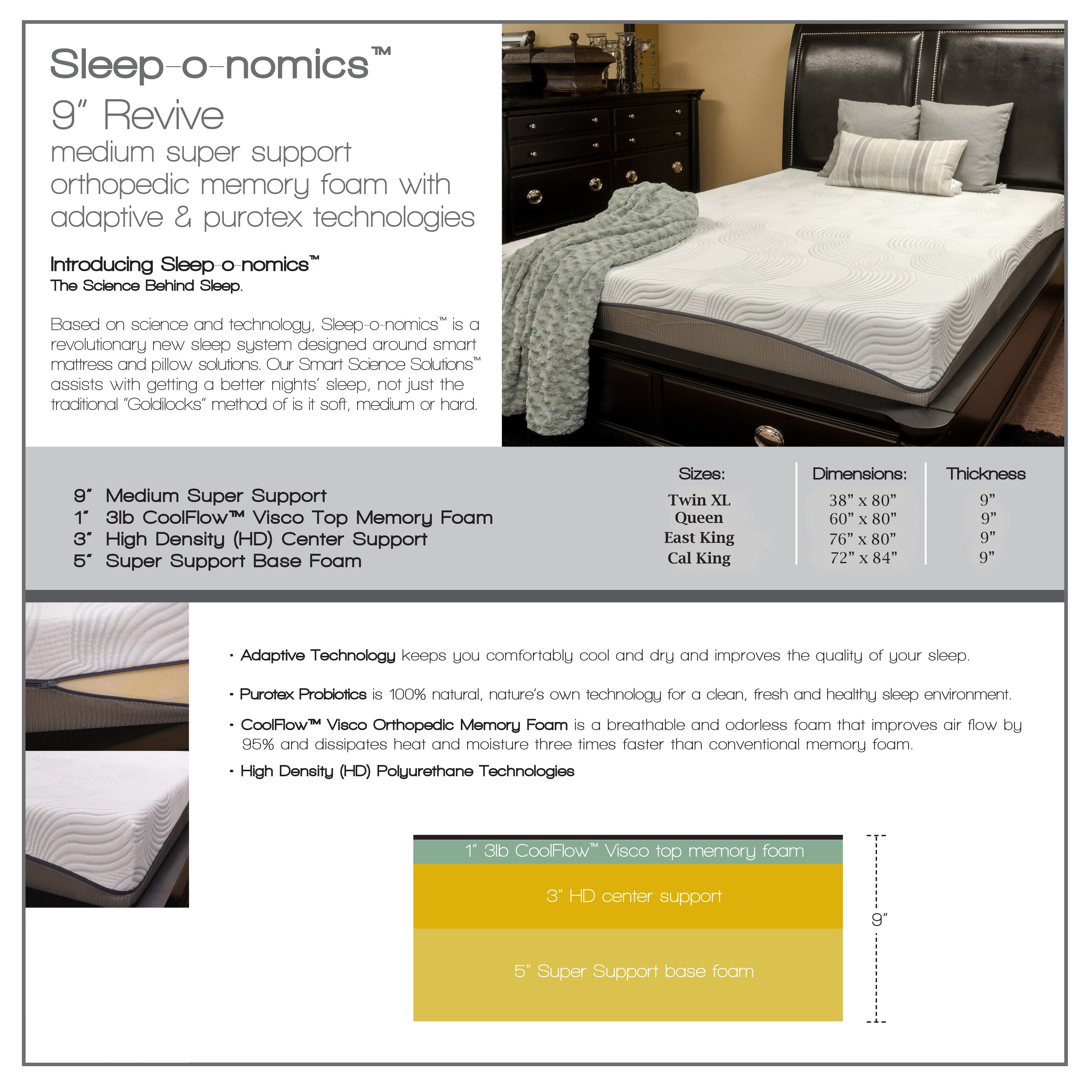 adjustable mattress bracket science frame base footboard king headboard split kit only bed sleep