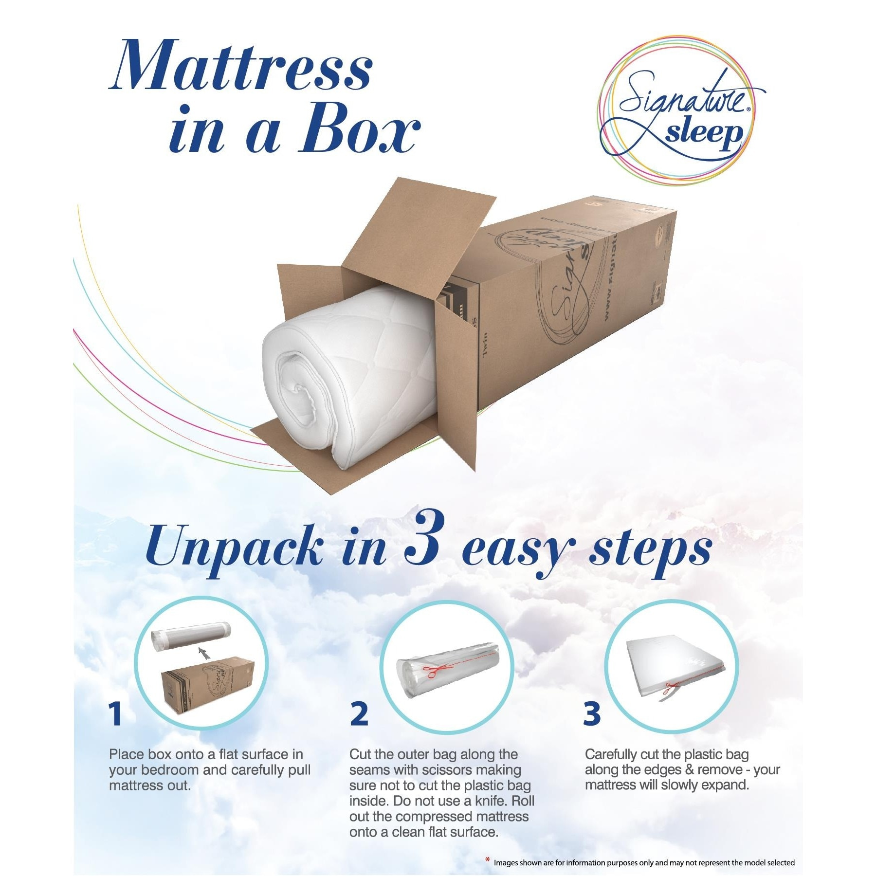 Signature Sleep Haven 7 Zone Inch Queen Luxury Mattress With Certipur Us Certified Foam On Free Shipping Today 12707113