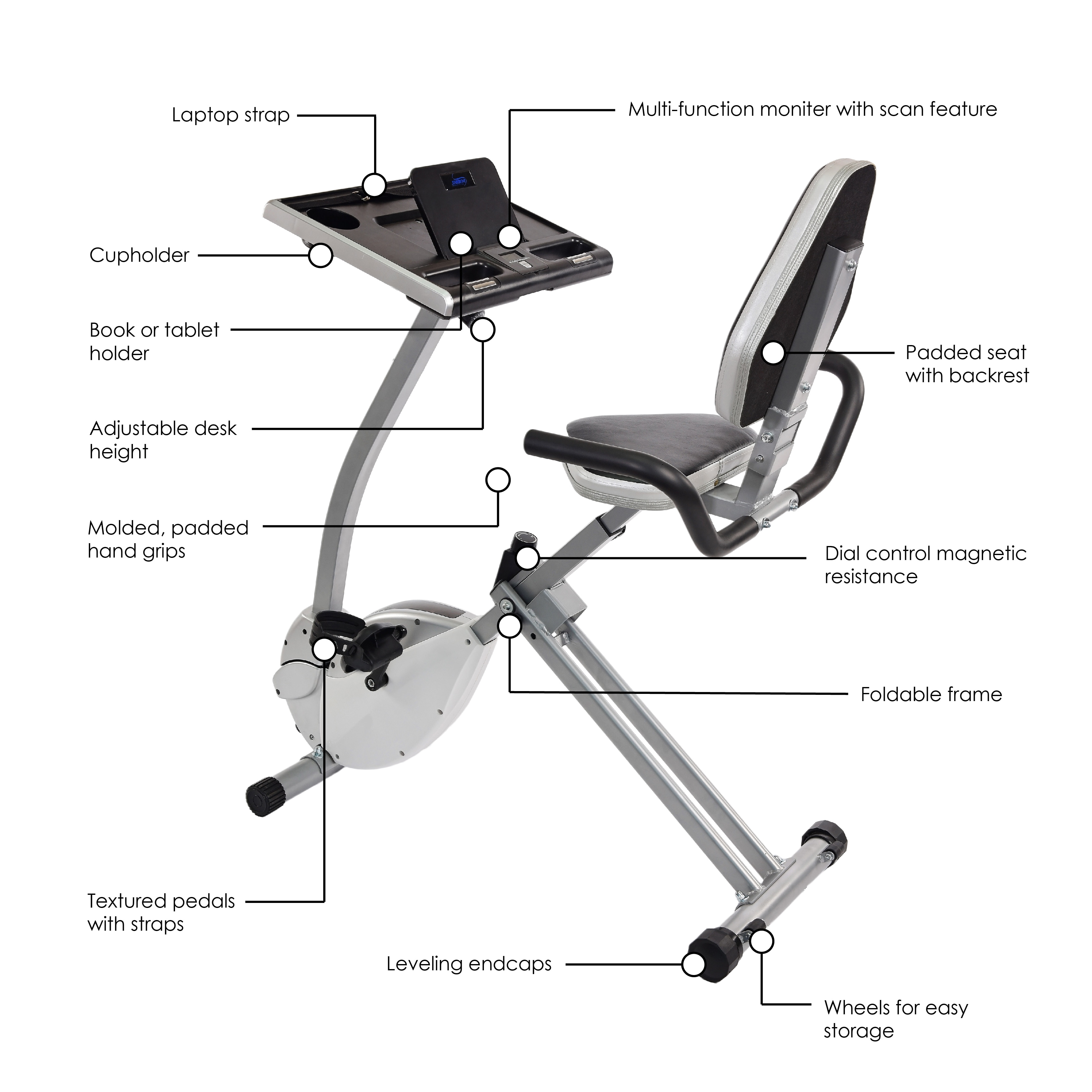 we deskcycle bicycle desk huffpost klein o chair b sarah it facebook tried