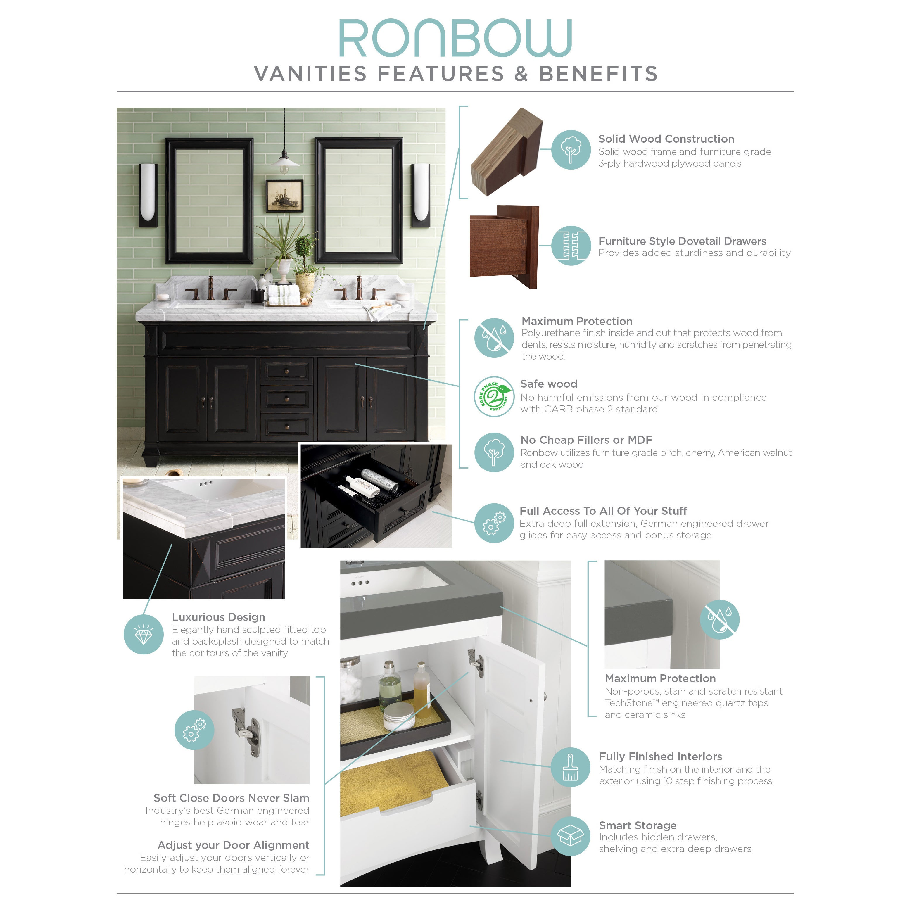 Shop Ronbow Catalina Black 22-inch Wall Mount Bathroom Vanity Set ...